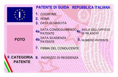 Che cos'è e quando serve la patente di guida internazionale