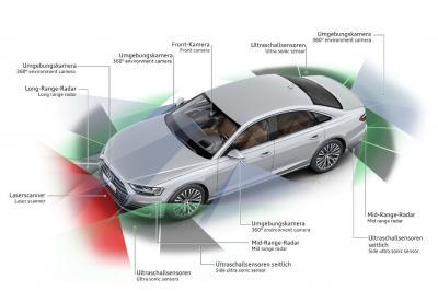 Obbligo Sistemi di Guida Assistita nelle Auto: Come Funziona