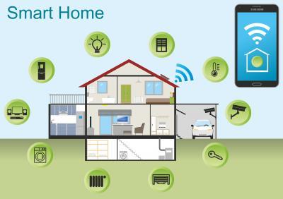Antifurti per Casa: i Modelli Migliori per Mettere al Sicuro la tua Abitazione